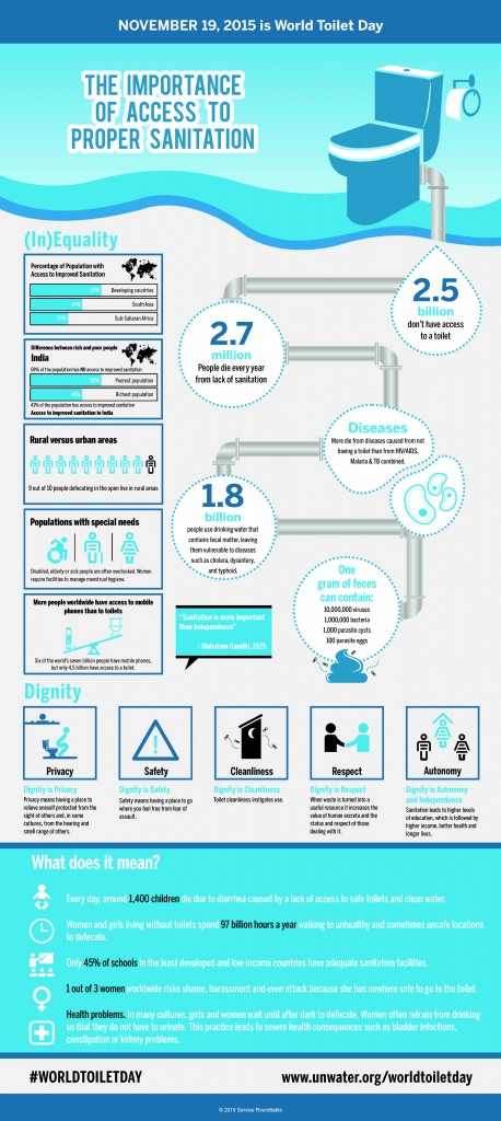 world_toilet_day_infographic (002)